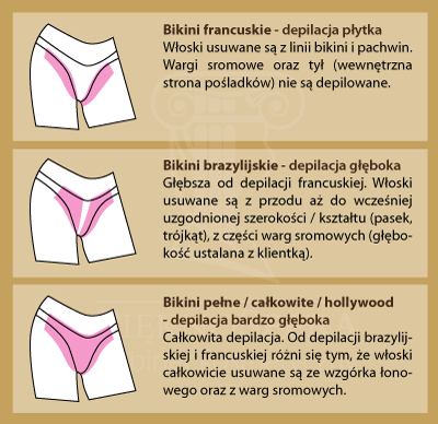 depilacja bikini - usługa Ostrowiec